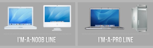 Apple's Best Product Line